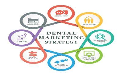 Redes Sociales en Odontologia